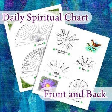 Daily Spiritual Helper Pendulum Chart