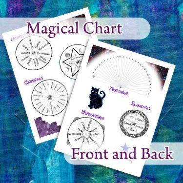 Magical Pendulum Chart